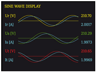 Waveform display